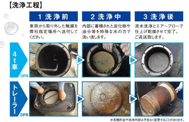 マフラーDPF洗浄工程